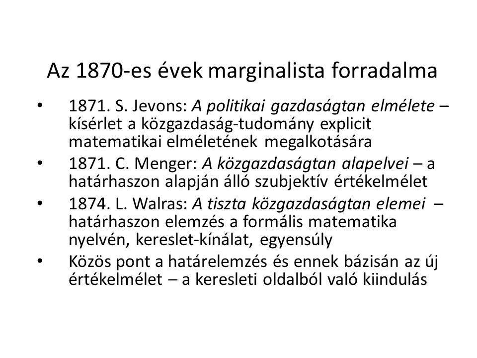 Az 1870-es évek marginalista forradalma 1871.S.