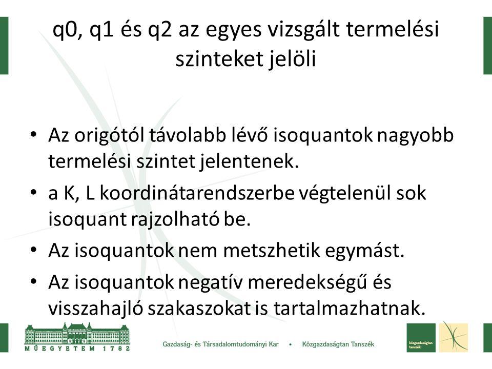 q0, q1 és q2 az egyes vizsgált termelési szinteket jelöli Az origótól távolabb lévő isoquantok nagyobb termelési szintet jelentenek. a K, L koordináta