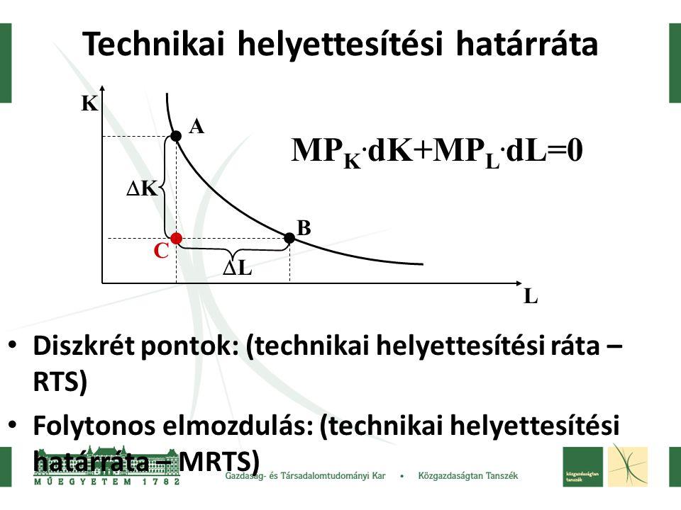 Technikai helyettesítési határráta Diszkrét pontok: (technikai helyettesítési ráta – RTS) Folytonos elmozdulás: (technikai helyettesítési határráta –