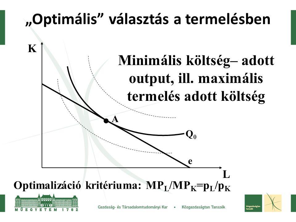"""""""Optimális"""" választás a termelésben K L A e Q0Q0 Optimalizáció kritériuma: MP L /MP K =p L /p K Minimális költség– adott output, ill. maximális termel"""