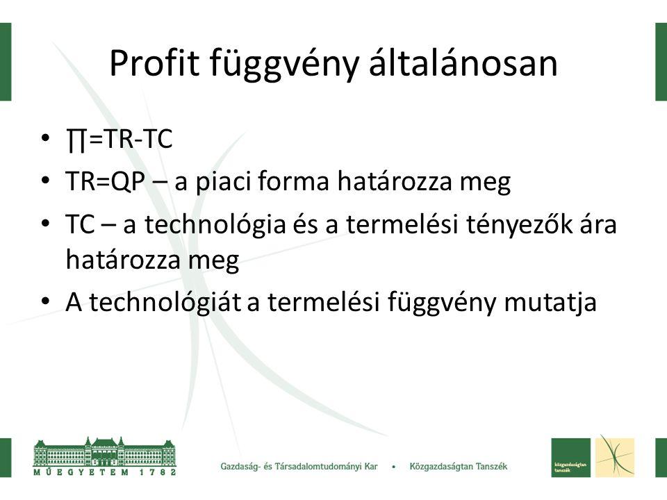 Profit függvény általánosan ∏=TR-TC TR=QP – a piaci forma határozza meg TC – a technológia és a termelési tényezők ára határozza meg A technológiát a