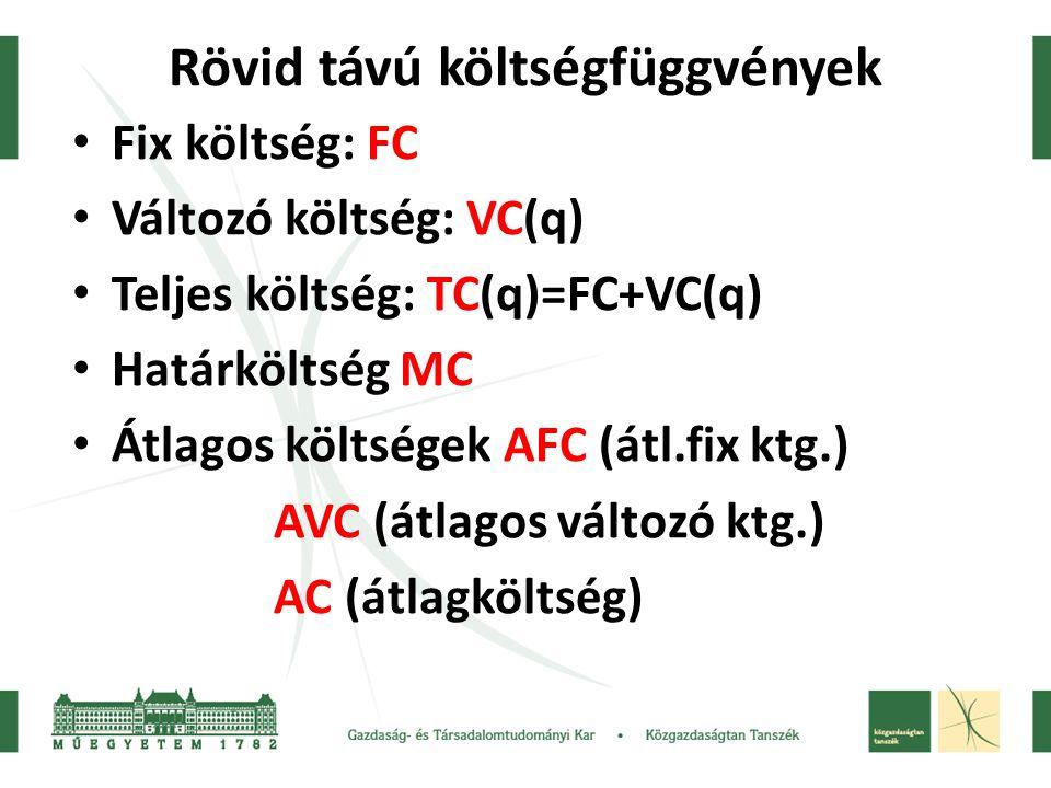 Rövid távú költségfüggvények Fix költség: FC Változó költség: VC(q) Teljes költség: TC(q)=FC+VC(q) Határköltség MC Átlagos költségek AFC (átl.fix ktg.