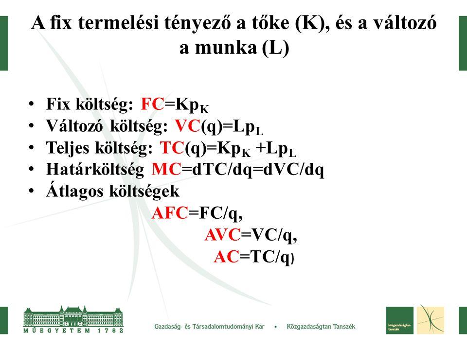 A fix termelési tényező a tőke (K), és a változó a munka (L) Fix költség: FC=Kp K Változó költség: VC(q)=Lp L Teljes költség: TC(q)=Kp K +Lp L Határkö
