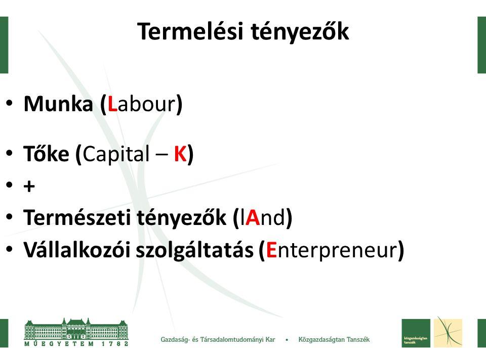 Költségfüggvények Minden kibocsátáshoz a minimális költséget rendelik hozzá A termelési függvények inverzei A rövid távú költségfüggvények a parciális termelési függvényből származtathatók