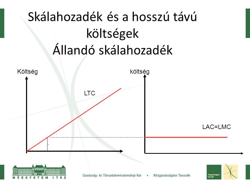 Skálahozadék és a hosszú távú költségek Állandó skálahozadék Költség költség LTC LAC=LMC