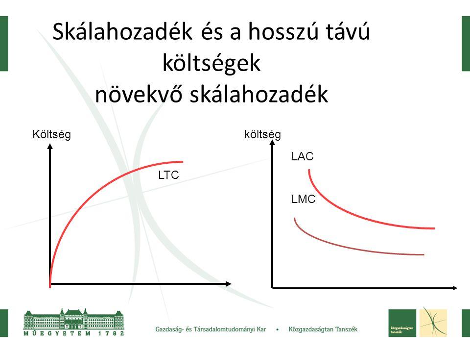 Skálahozadék és a hosszú távú költségek növekvő skálahozadék Költség költség LTC LAC LMC
