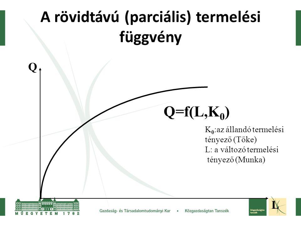 A fix termelési tényező a tőke (K), és a változó a munka (L) Fix költség: FC=Kp K Változó költség: VC(q)=Lp L Teljes költség: TC(q)=Kp K +Lp L Határköltség MC=dTC/dq=dVC/dq Átlagos költségek AFC=FC/q, AVC=VC/q, AC=TC/q )