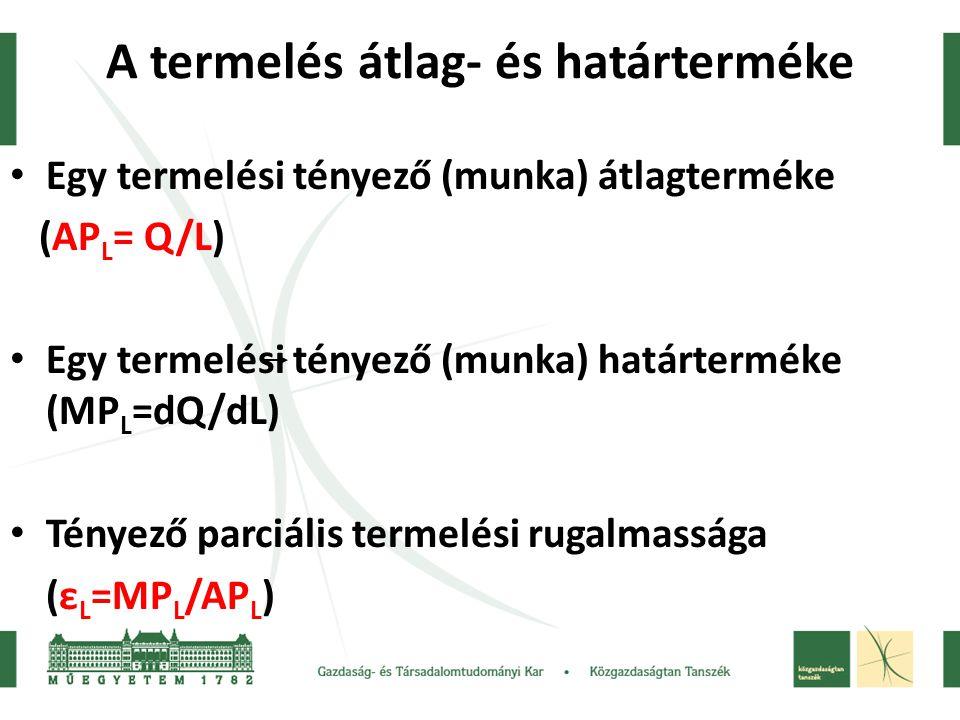 Q L MP L, AP L L E M I Q (TP L ) AP L MP L iem növekvő hozadék csökkenő hozadék negatív hozadék E=Változó tényező hozadéki optimuma fix tényező hozadéki optimuma Parciális termelési függvény (Q), Határ- és Átlagtermék (MP L, AP L ) függvények összefüggései