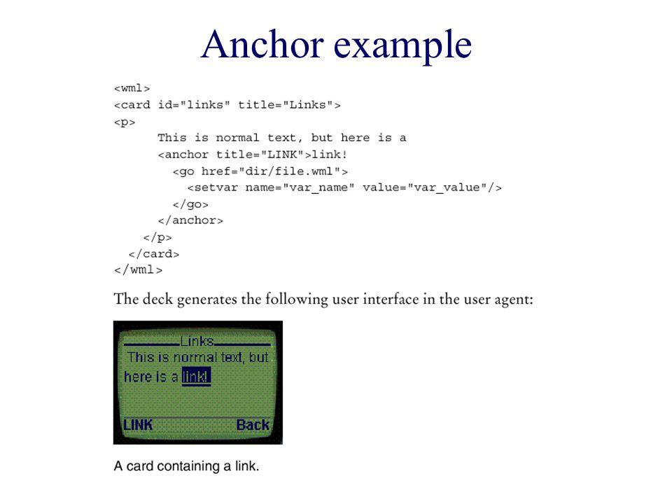 Anchor example