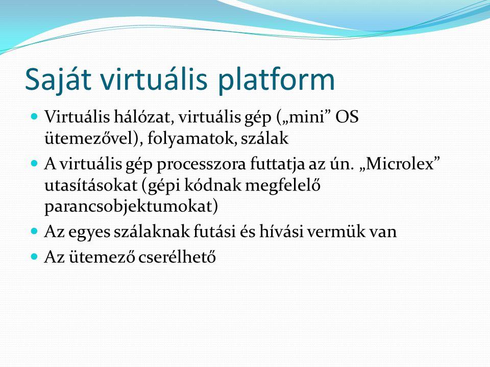 """Saját virtuális platform Virtuális hálózat, virtuális gép (""""mini OS ütemezővel), folyamatok, szálak A virtuális gép processzora futtatja az ún."""