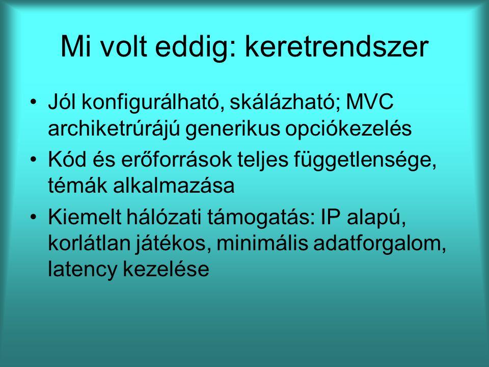 Mi volt eddig: keretrendszer Jól konfigurálható, skálázható; MVC archiketrúrájú generikus opciókezelés Kód és erőforrások teljes függetlensége, témák