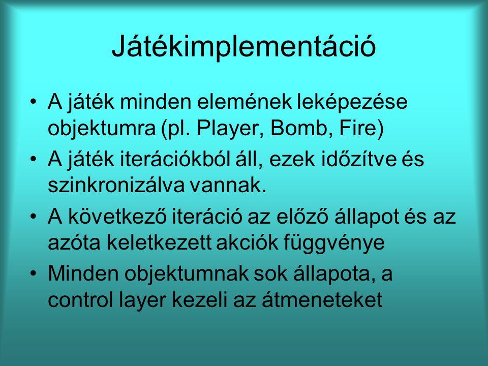 Játékimplementáció A játék minden elemének leképezése objektumra (pl. Player, Bomb, Fire) A játék iterációkból áll, ezek időzítve és szinkronizálva va