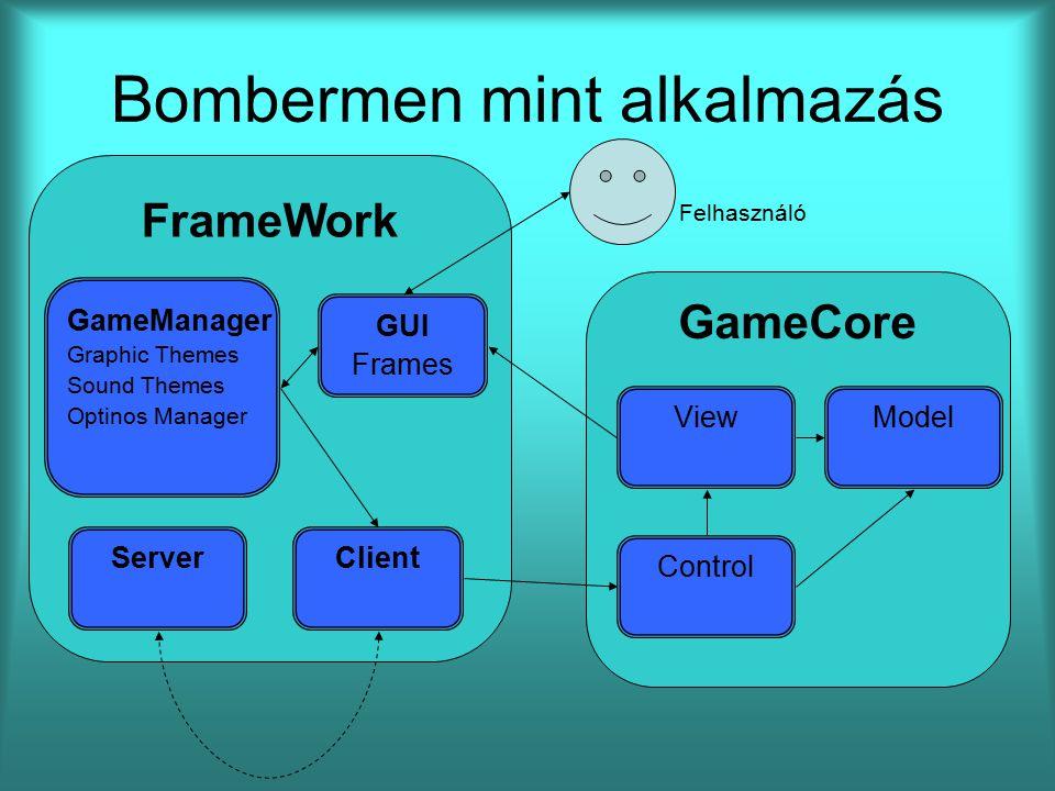 Bombermen mint alkalmazás FrameWork GameCore ServerClient ModelView Control GUI Frames GameManager Graphic Themes Sound Themes Optinos Manager Felhasz