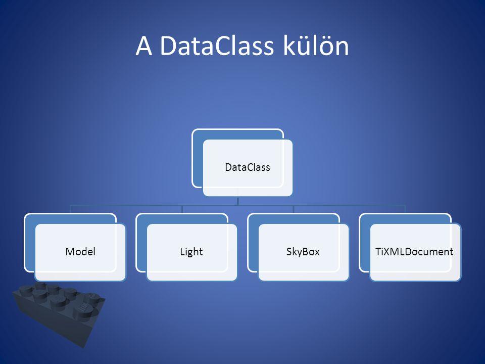 XML leírófájlok Modell részek – Színezhetőség – Alapértelmezett szín – Csatlakozási pontok Modellek – Modell részek – Csatlakozások