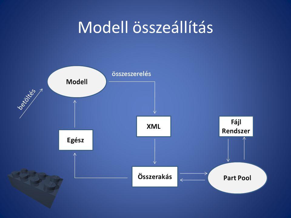 Modell összeállítás betöltés összeszerelés