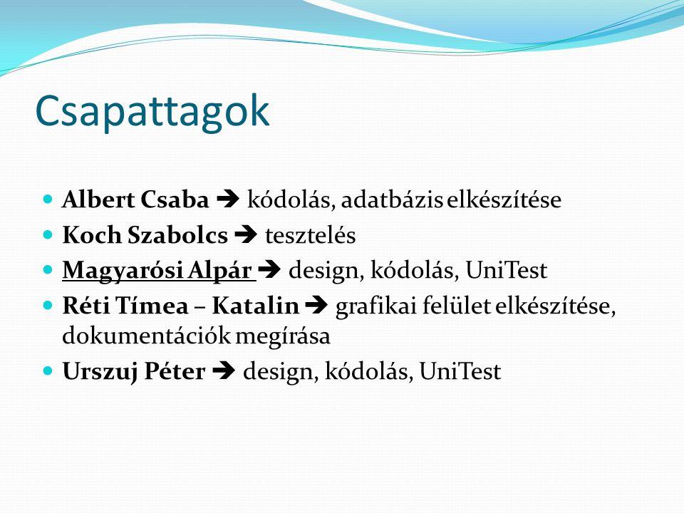 Csapattagok Albert Csaba  kódolás, adatbázis elkészítése Koch Szabolcs  tesztelés Magyarósi Alpár  design, kódolás, UniTest Réti Tímea – Katalin 