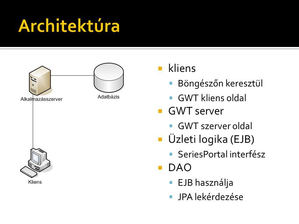  kliens  Böngészőn keresztül  GWT kliens oldal  GWT server  GWT szerver oldal  Üzleti logika (EJB)  SeriesPortal interfész  DAO  EJB használj