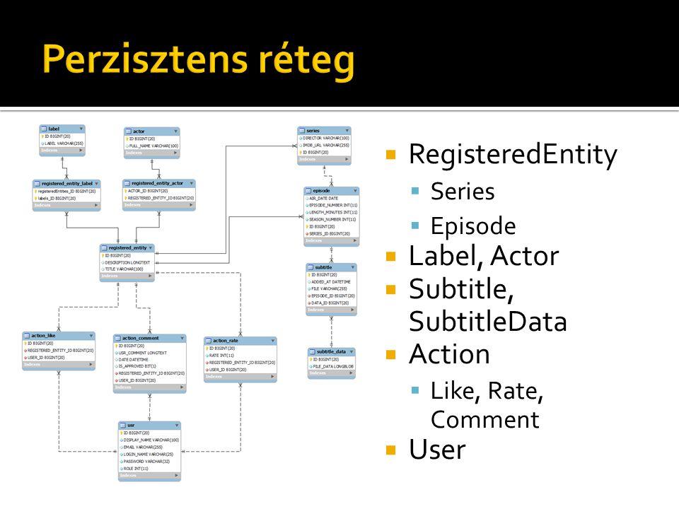  RegisteredEntity  Series  Episode  Label, Actor  Subtitle, SubtitleData  Action  Like, Rate, Comment  User