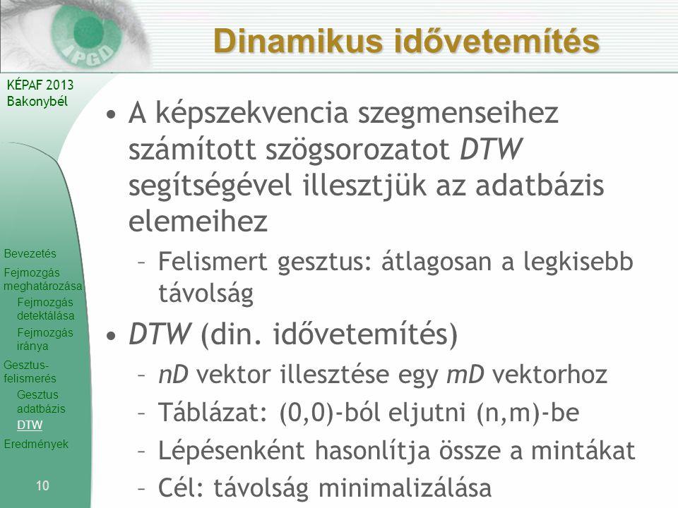 Bevezetés Fejmozgás meghatározása Fejmozgás detektálása Fejmozgás iránya Gesztus- felismerés Gesztus adatbázis DTW Eredmények KÉPAF 2013 Bakonybél Dinamikus idővetemítés A képszekvencia szegmenseihez számított szögsorozatot DTW segítségével illesztjük az adatbázis elemeihez –Felismert gesztus: átlagosan a legkisebb távolság DTW (din.