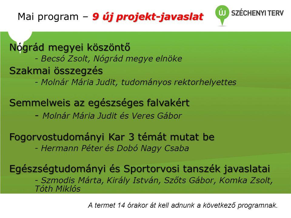 9 új projekt-javaslat Mai program – 9 új projekt-javaslat Nógrád megyei köszöntő - Becsó Zsolt, Nógrád megye elnöke Szakmai összegzés - Molnár Mária J