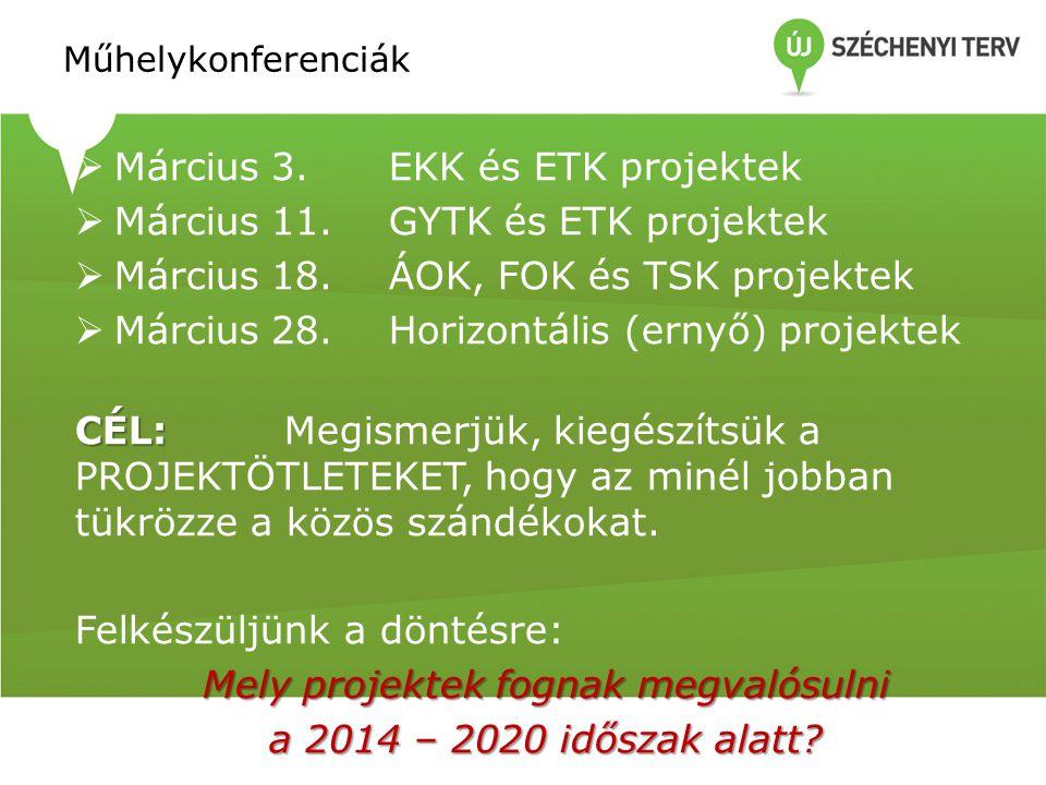 Műhelykonferenciák  Március 3.EKK és ETK projektek  Március 11.GYTK és ETK projektek  Március 18.ÁOK, FOK és TSK projektek  Március 28.Horizontális (ernyő) projektek CÉL: CÉL: Megismerjük, kiegészítsük a PROJEKTÖTLETEKET, hogy az minél jobban tükrözze a közös szándékokat.