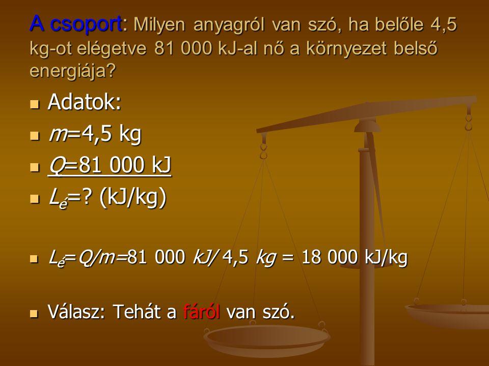 A csoport: Milyen anyagról van szó, ha belőle 4,5 kg-ot elégetve 81 000 kJ-al nő a környezet belső energiája.