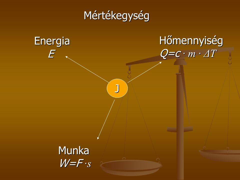 J Energia E Hőmennyiség Q=c ∙ m ∙ ΔT Munka W=F ∙s Mértékegység