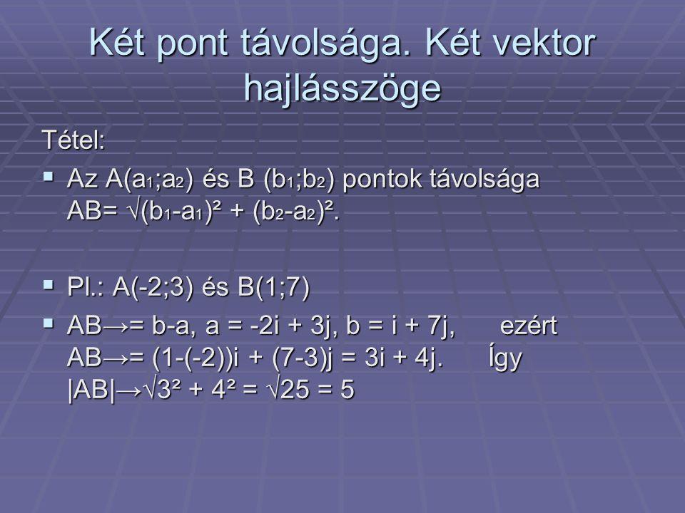 Két pont távolsága. Két vektor hajlásszöge Tétel:  Az A(a 1 ;a 2 ) és B (b 1 ;b 2 ) pontok távolsága AB= √(b 1 -a 1 )² + (b 2 -a 2 )².  Pl.: A(-2;3)