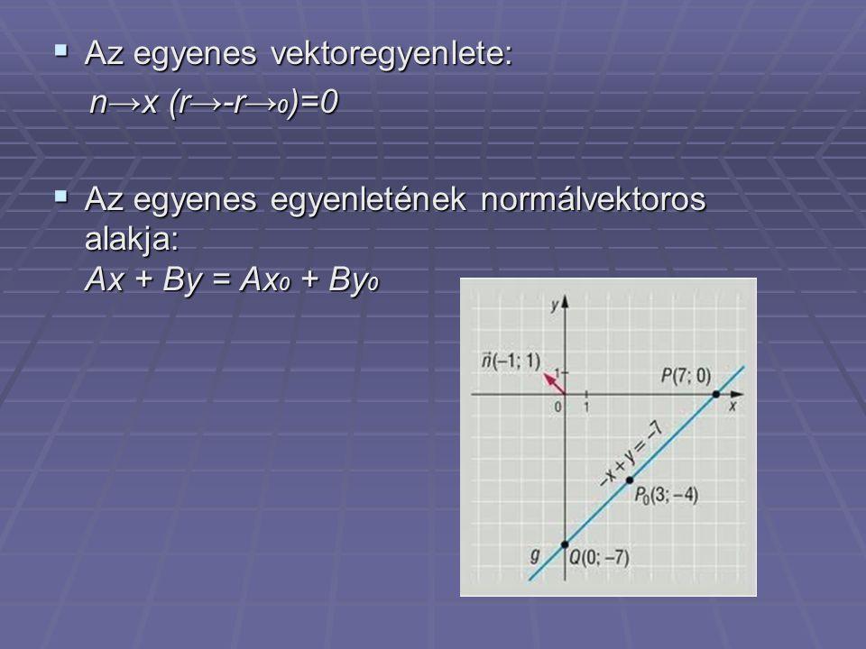  Az egyenes vektoregyenlete: n→x (r→-r→ 0 )=0 n→x (r→-r→ 0 )=0  Az egyenes egyenletének normálvektoros alakja: Ax + By = Ax 0 + By 0
