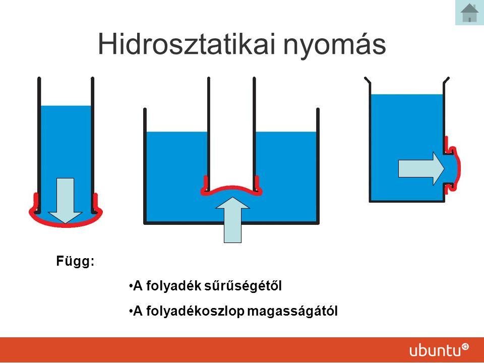 Hidrosztatikai nyomás Függ: A folyadék sűrűségétől A folyadékoszlop magasságától