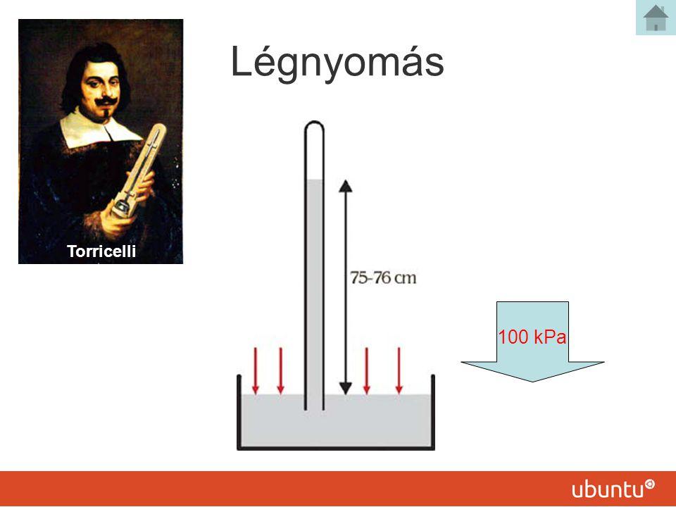 Légnyomás Torricelli 100 kPa