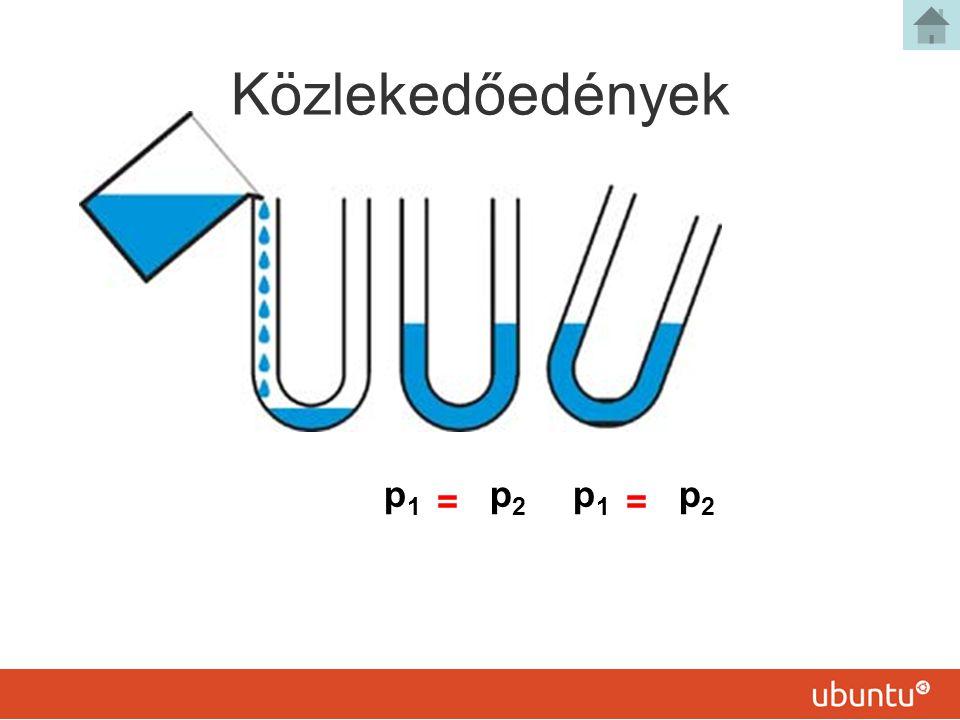 Közlekedőedények p1p1 p2p2 = p1p1 p2p2 =