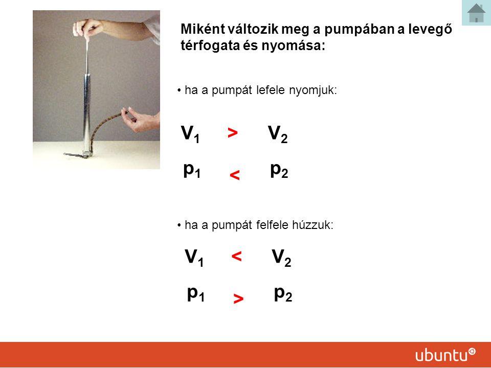 Miként változik meg a pumpában a levegő térfogata és nyomása: ha a pumpát lefele nyomjuk: ha a pumpát felfele húzzuk: V1V1 V2V2 p1p1 p2p2 > < V1V1 V2V2 p1p1 p2p2 < >
