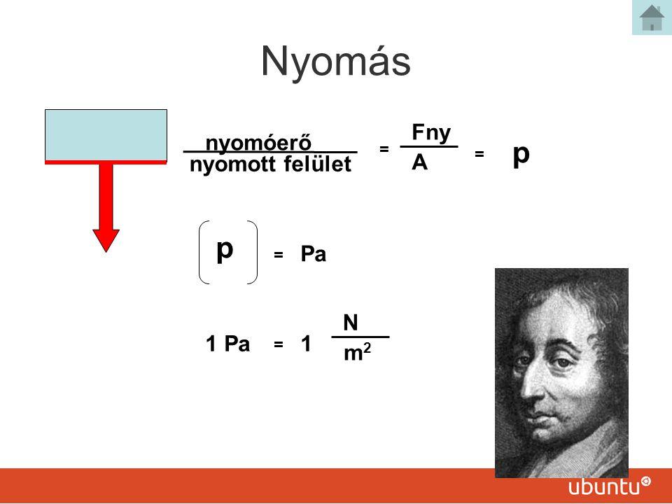 Pascal törvénye A nyomóerő a folyadékban minden irányban egyelő mértékben továbbterjed.