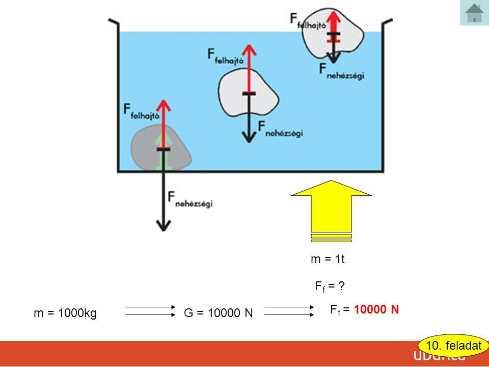 10. feladat m = 1t F f = ? m = 1000kgG = 10000 N F f = 10000 N
