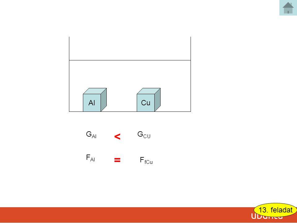 AlCu F Al G CU G Al F fCu < = 13. feladat