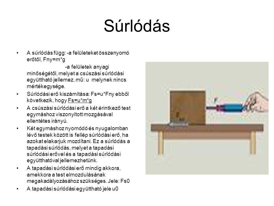 Súrlódás A súrlódás függ: -a felületeket összenyomó erőtől, Fny=m*g -a felületek anyagi minőségétől, melyet a csúszási súrlódási együttható jellemez,