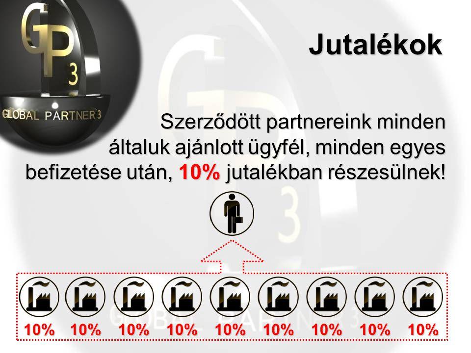10%10%10%10%10%10%10%10% Jutalékok Szerződött partnereink minden általuk ajánlott ügyfél, minden egyes befizetése után, 10% jutalékban részesülnek.