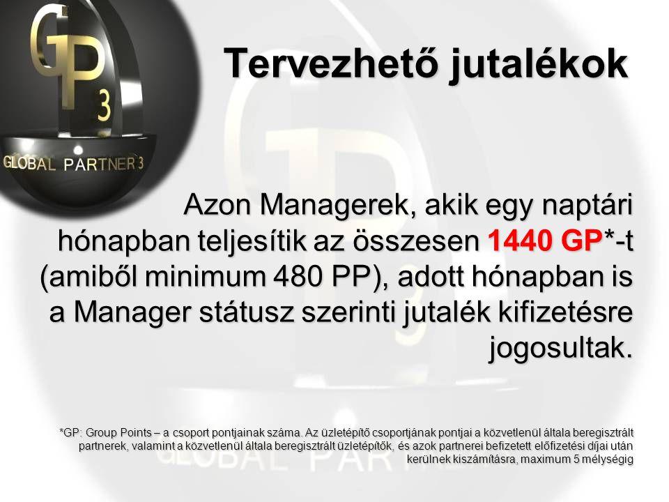 Tervezhető jutalékok Azon Managerek, akik egy naptári hónapban teljesítik az összesen 1440 GP*-t (amiből minimum 480 PP), adott hónapban is a Manager státusz szerinti jutalék kifizetésre jogosultak.