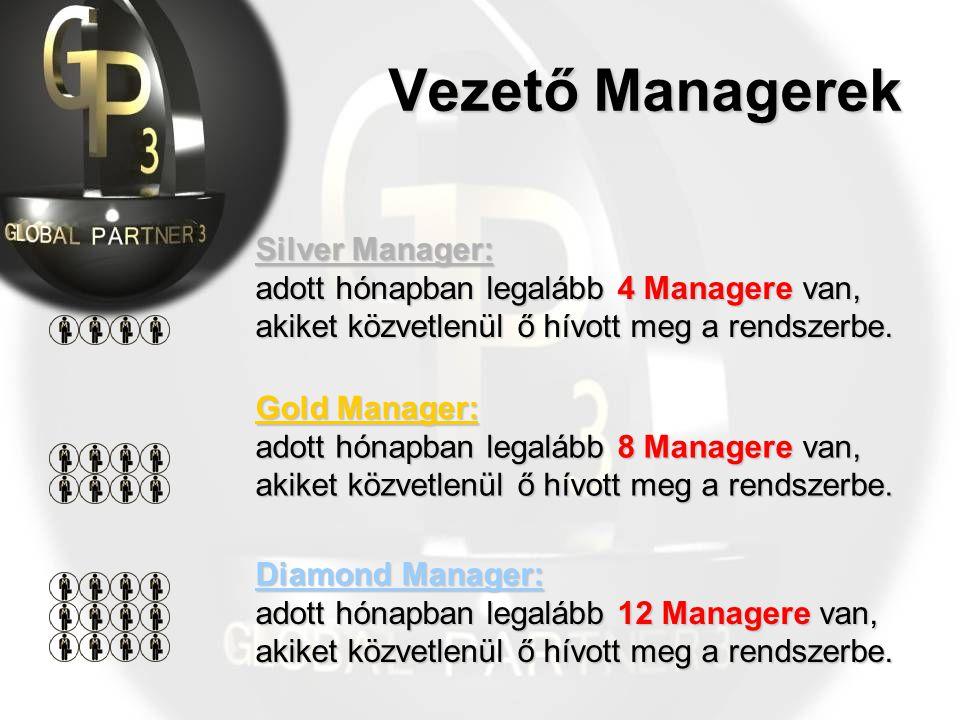 Vezető Managerek Silver Manager: adott hónapban legalább 4 Managere van, akiket közvetlenül ő hívott meg a rendszerbe.