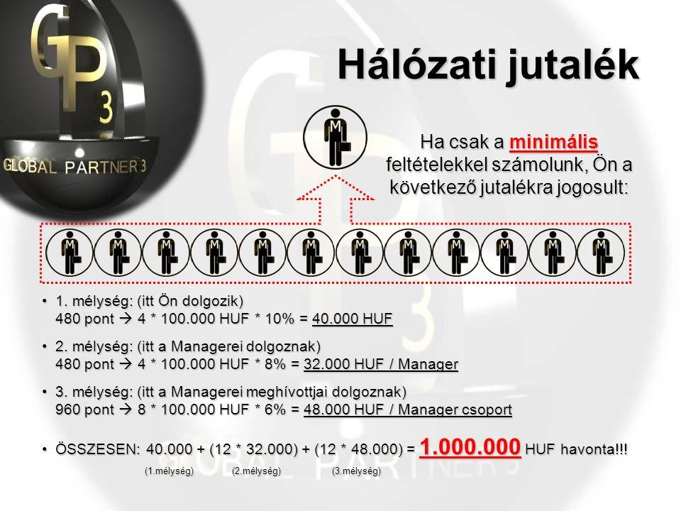 Hálózati jutalék Ha csak a minimális feltételekkel számolunk, Ön a következő jutalékra jogosult: 1.