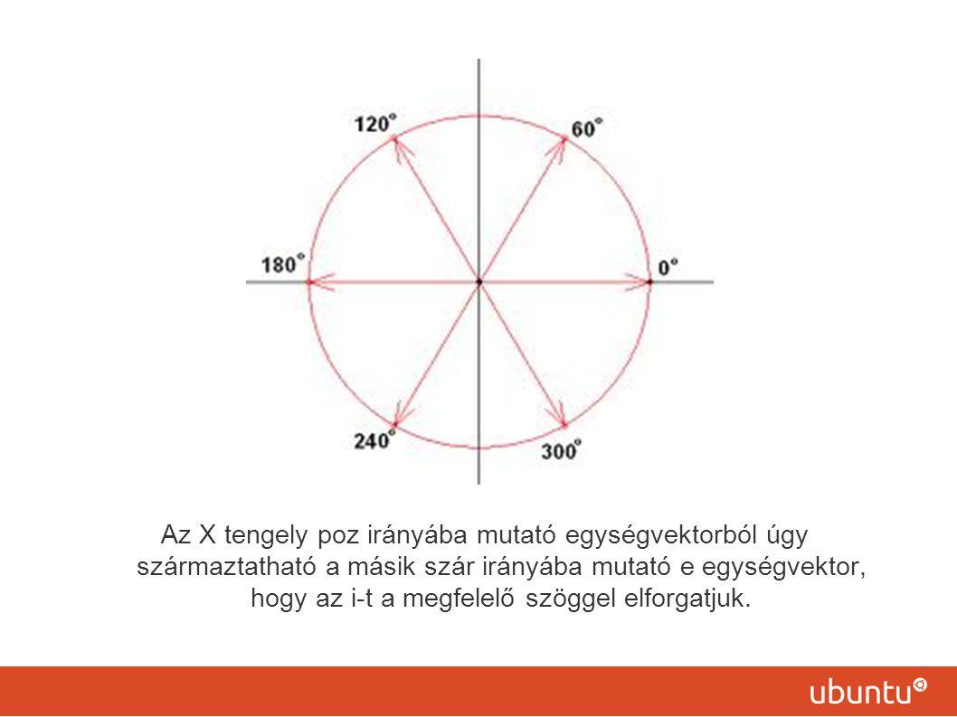 Az X tengely poz irányába mutató egységvektorból úgy származtatható a másik szár irányába mutató e egységvektor, hogy az i-t a megfelelő szöggel elfor