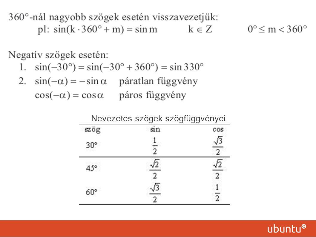 Nevezetes szögek szögfüggvényei