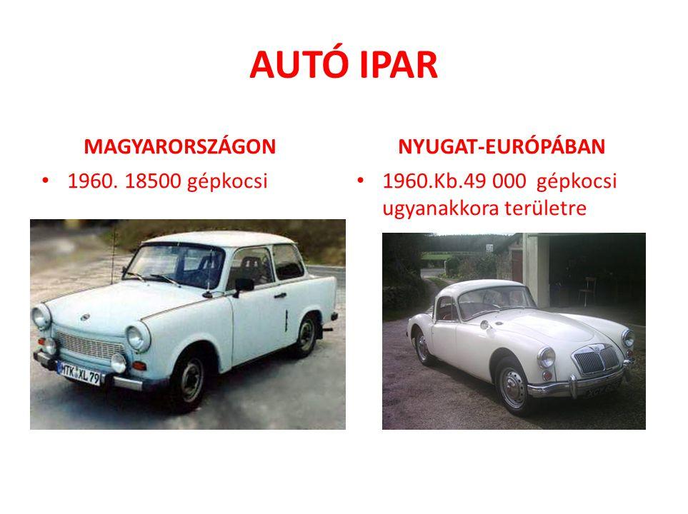 AUTÓ IPAR MAGYARORSZÁGON 1960. 18500 gépkocsi NYUGAT-EURÓPÁBAN 1960.Kb.49 000 gépkocsi ugyanakkora területre