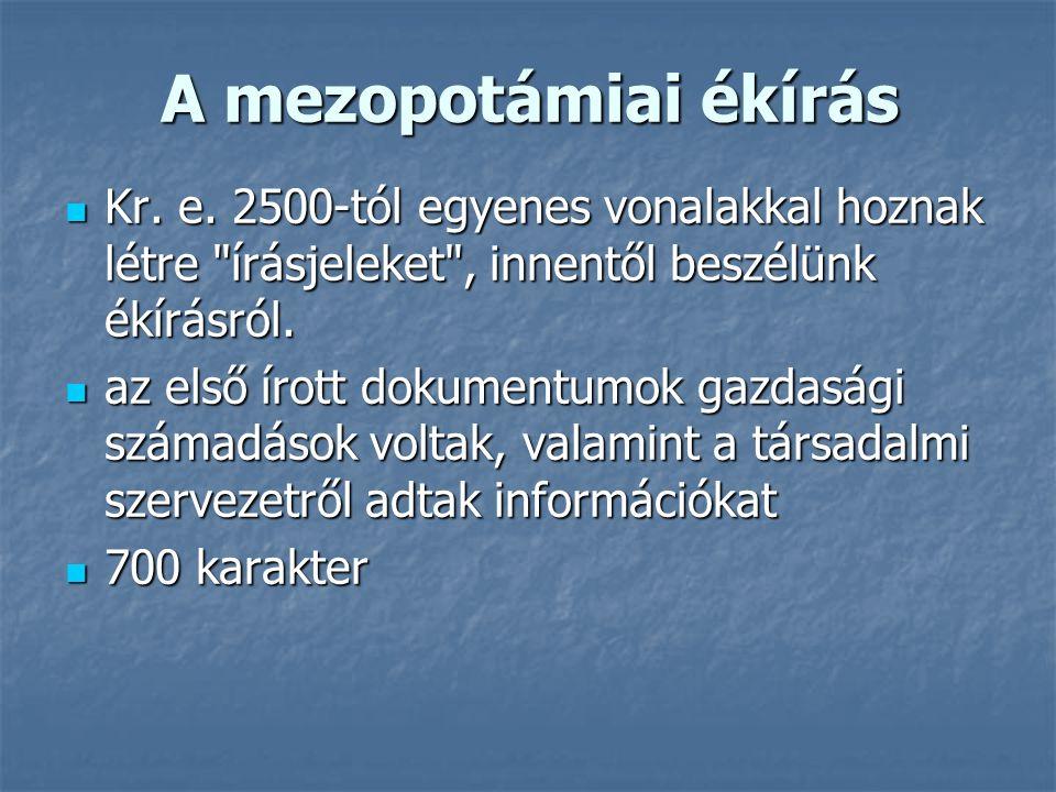 A mezopotámiai ékírás Kr.e.
