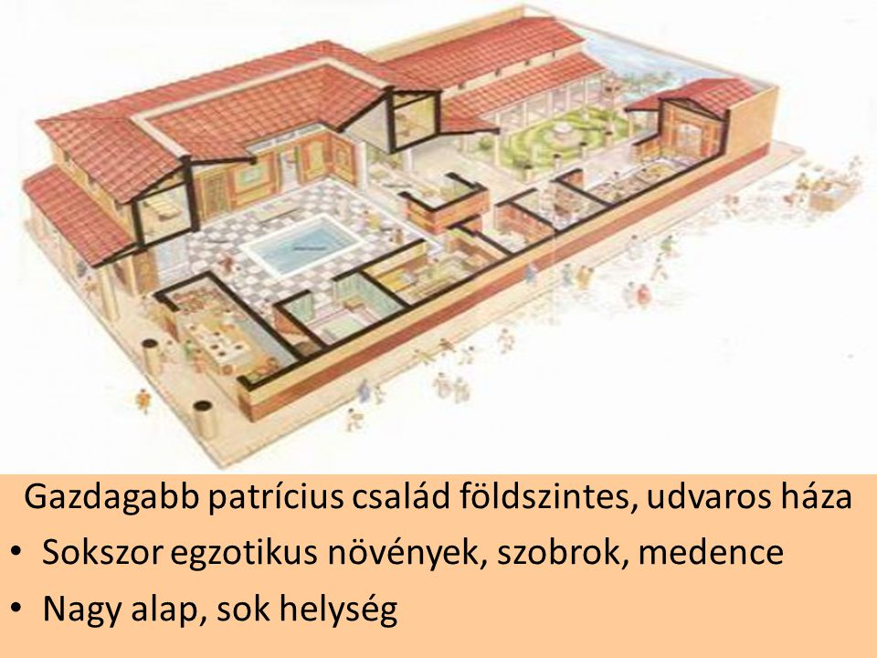 Gazdagabb patrícius család földszintes, udvaros háza Sokszor egzotikus növények, szobrok, medence Nagy alap, sok helység