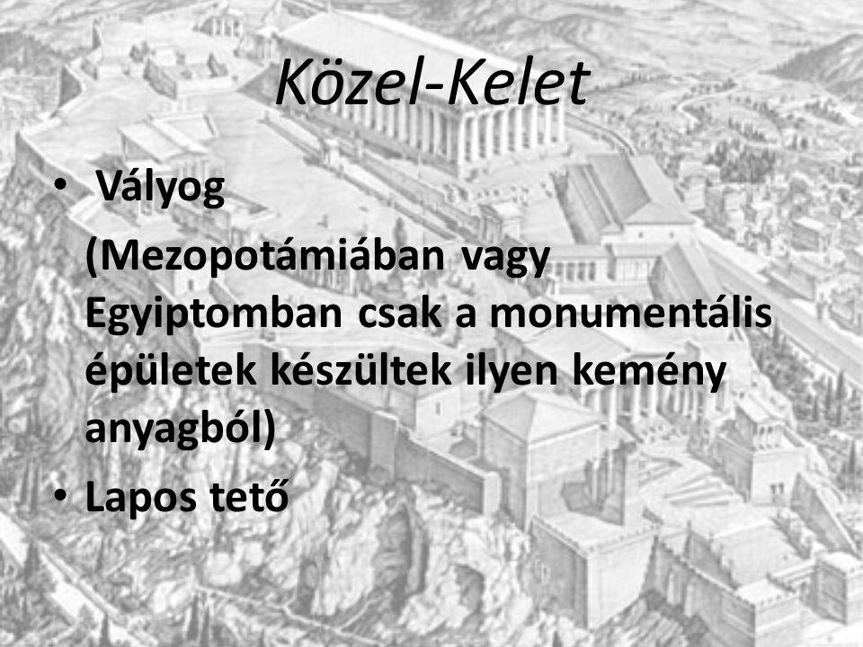 - ALACSONY CSALÁDI HÁZAK VAGY BLOKKHÁZAK - NYITOTT - HÁZI OLTÁR