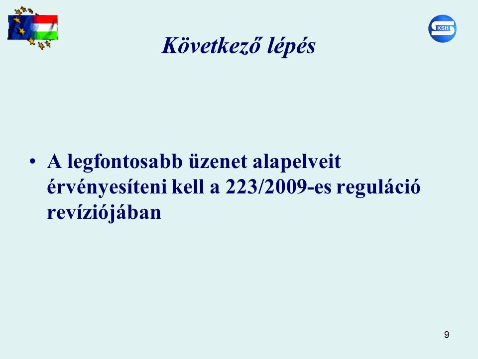 9 Következő lépés A legfontosabb üzenet alapelveit érvényesíteni kell a 223/2009-es reguláció revíziójában