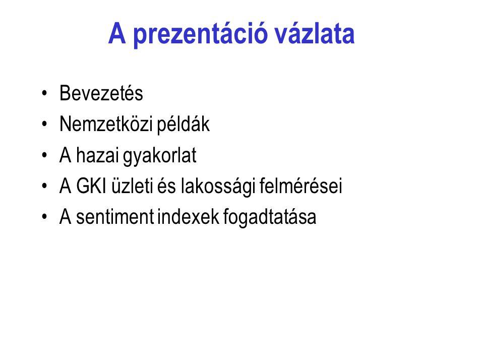 A prezentáció vázlata Bevezetés Nemzetközi példák A hazai gyakorlat A GKI üzleti és lakossági felmérései A sentiment indexek fogadtatása