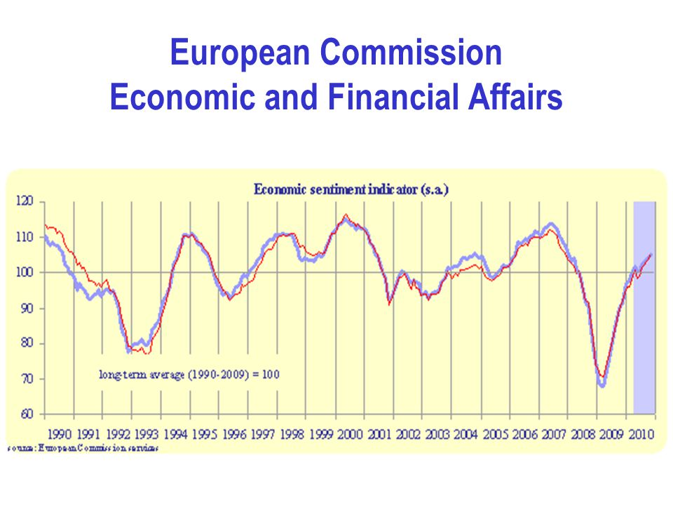 European Commission Economic and Financial Affairs